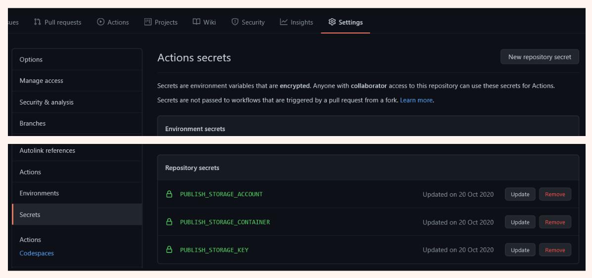 GitHub Repo Secrets settings